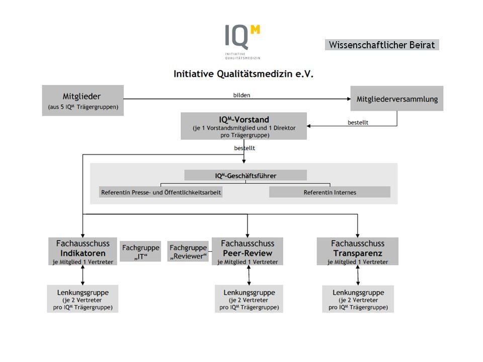 Mitgliederstruktur nach DRG-Planbetten Größenverteilung der KH