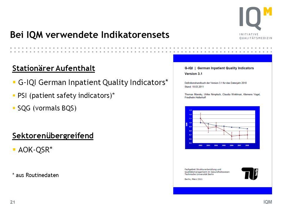 Bei IQM verwendete Indikatorensets