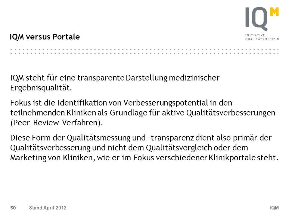 IQM versus Portale IQM steht für eine transparente Darstellung medizinischer Ergebnisqualität.