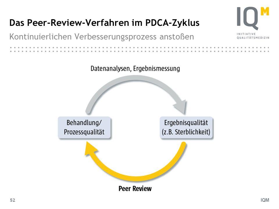 Das Peer-Review-Verfahren im PDCA-Zyklus Kontinuierlichen Verbesserungsprozess anstoßen