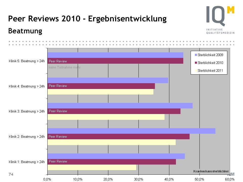 Peer Reviews 2010 - Ergebnisentwicklung Beatmung
