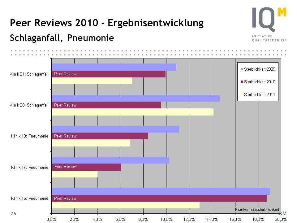 Peer Reviews 2010 - Ergebnisentwicklung Schlaganfall, Pneumonie