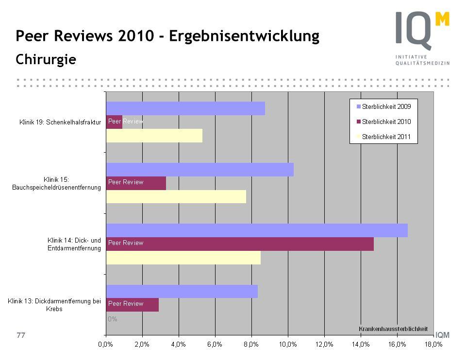 Peer Reviews 2010 - Ergebnisentwicklung Chirurgie