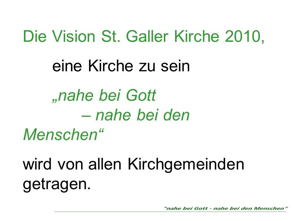 Die Vision St.