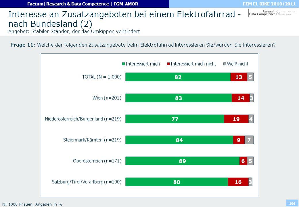 Interesse an Zusatzangeboten bei einem Elektrofahrrad - nach Bundesland (2) Angebot: Stabiler Ständer, der das Umkippen verhindert