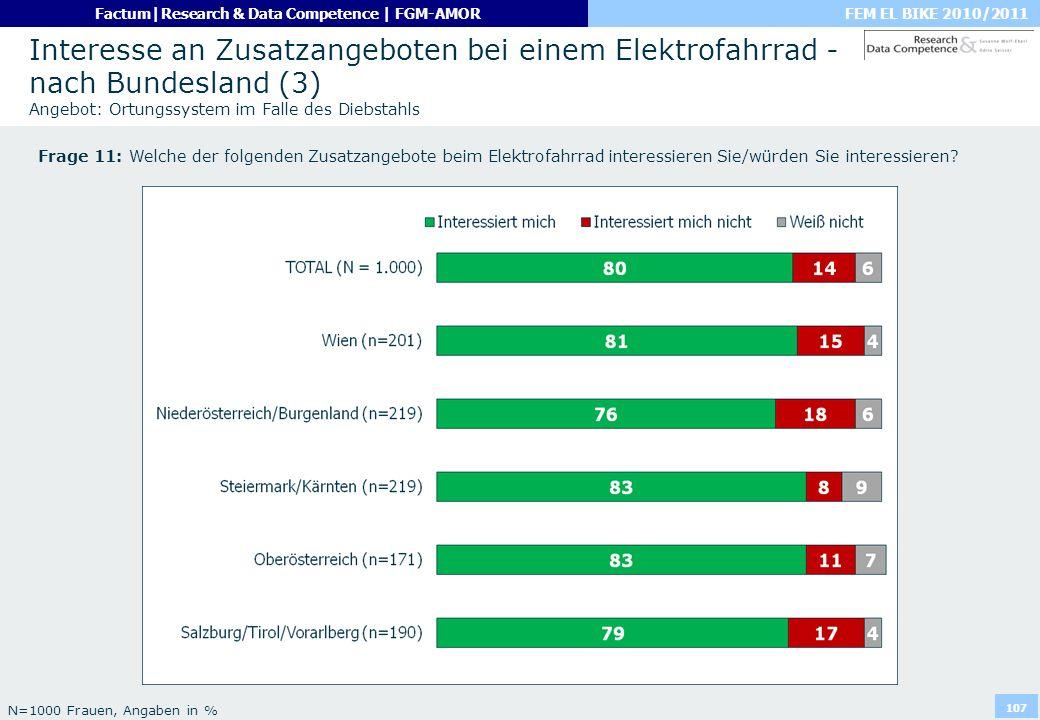 Interesse an Zusatzangeboten bei einem Elektrofahrrad - nach Bundesland (3) Angebot: Ortungssystem im Falle des Diebstahls