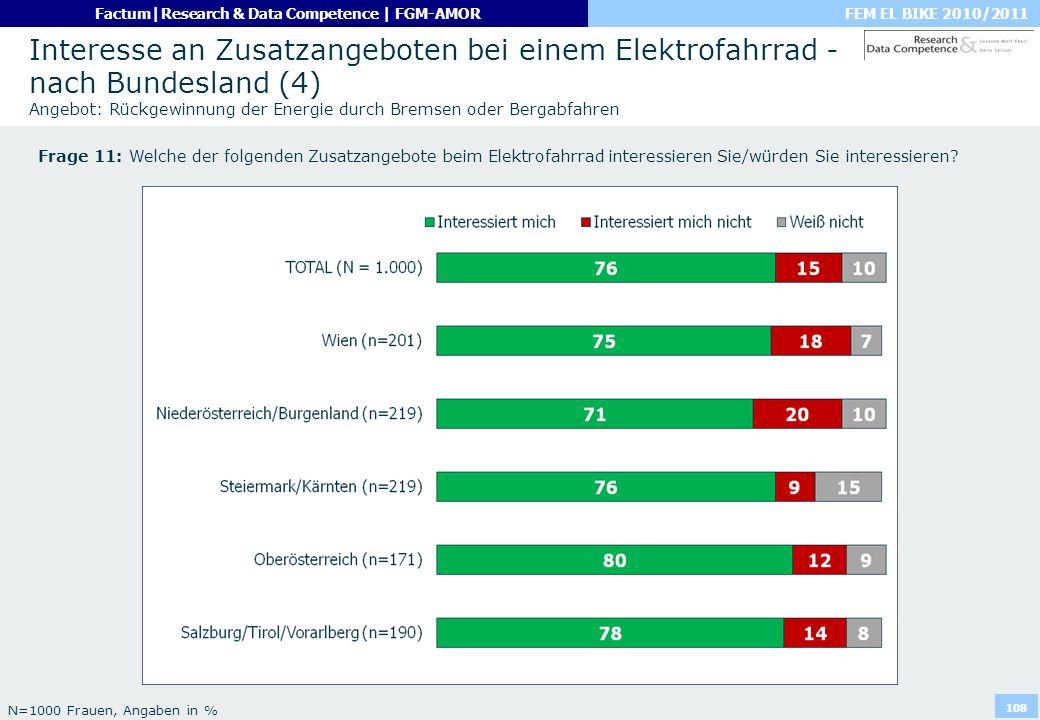 Interesse an Zusatzangeboten bei einem Elektrofahrrad - nach Bundesland (4) Angebot: Rückgewinnung der Energie durch Bremsen oder Bergabfahren