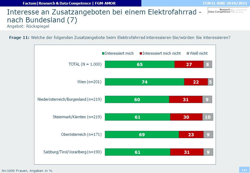 Interesse an Zusatzangeboten bei einem Elektrofahrrad - nach Bundesland (7) Angebot: Rückspiegel