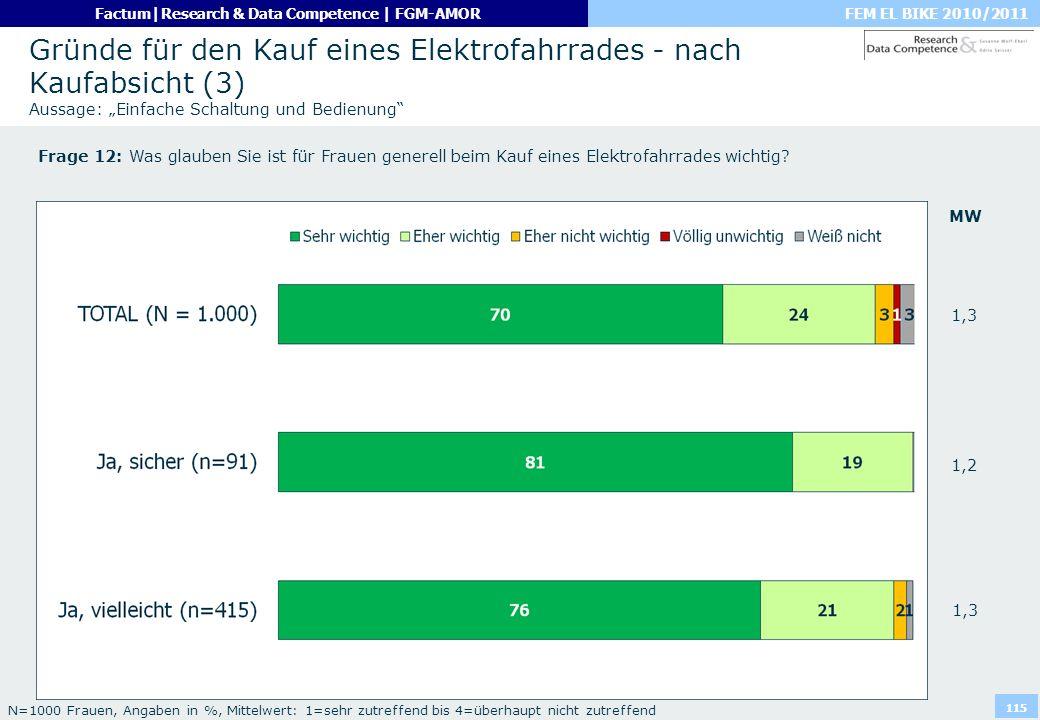 """Gründe für den Kauf eines Elektrofahrrades - nach Kaufabsicht (3) Aussage: """"Einfache Schaltung und Bedienung"""