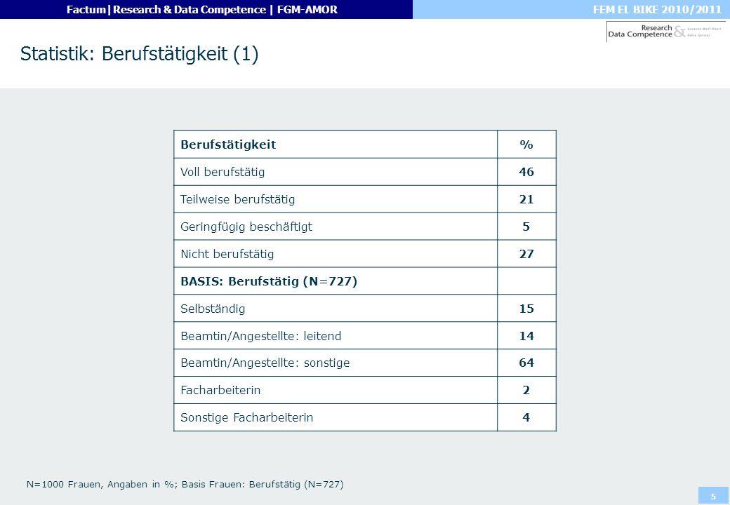 Statistik: Berufstätigkeit (1)
