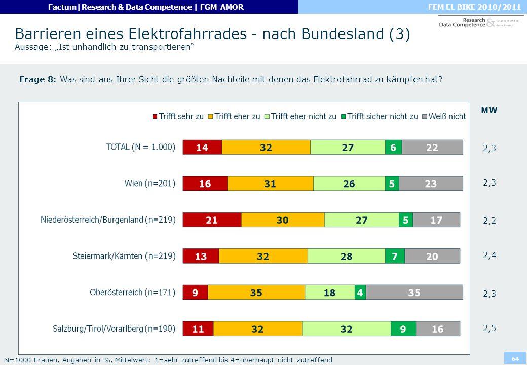 """Barrieren eines Elektrofahrrades - nach Bundesland (3) Aussage: """"Ist unhandlich zu transportieren"""