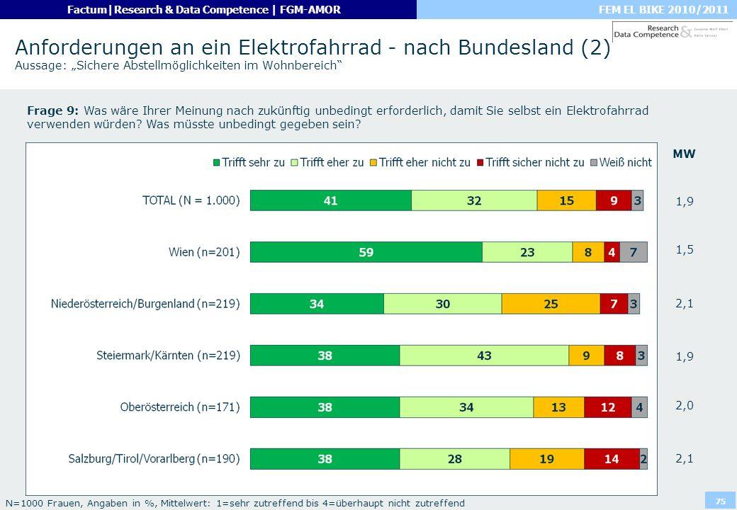 """Anforderungen an ein Elektrofahrrad - nach Bundesland (2) Aussage: """"Sichere Abstellmöglichkeiten im Wohnbereich"""