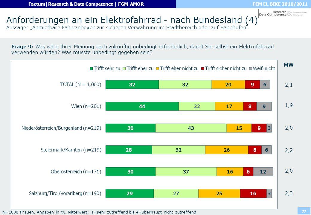"""Anforderungen an ein Elektrofahrrad - nach Bundesland (4) Aussage: """"Anmietbare Fahrradboxen zur sicheren Verwahrung im Stadtbereich oder auf Bahnhöfen"""