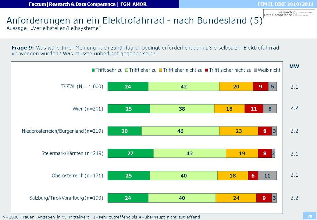 """Anforderungen an ein Elektrofahrrad - nach Bundesland (5) Aussage: """"Verleihstellen/Leihsysteme"""
