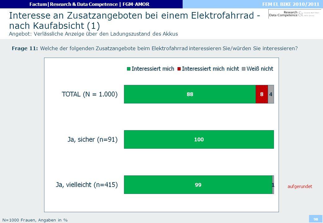 Interesse an Zusatzangeboten bei einem Elektrofahrrad - nach Kaufabsicht (1) Angebot: Verlässliche Anzeige über den Ladungszustand des Akkus