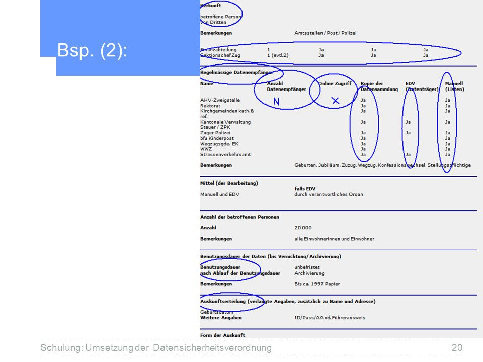 Bsp. (2): Schulung: Umsetzung der Datensicherheitsverordnung