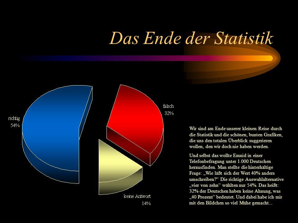 Das Ende der Statistik
