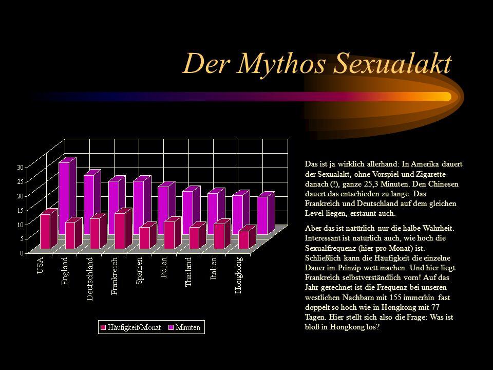 Der Mythos Sexualakt