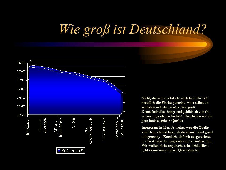 Wie groß ist Deutschland
