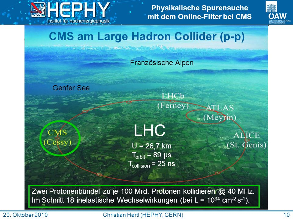 CMS am Large Hadron Collider (p-p)