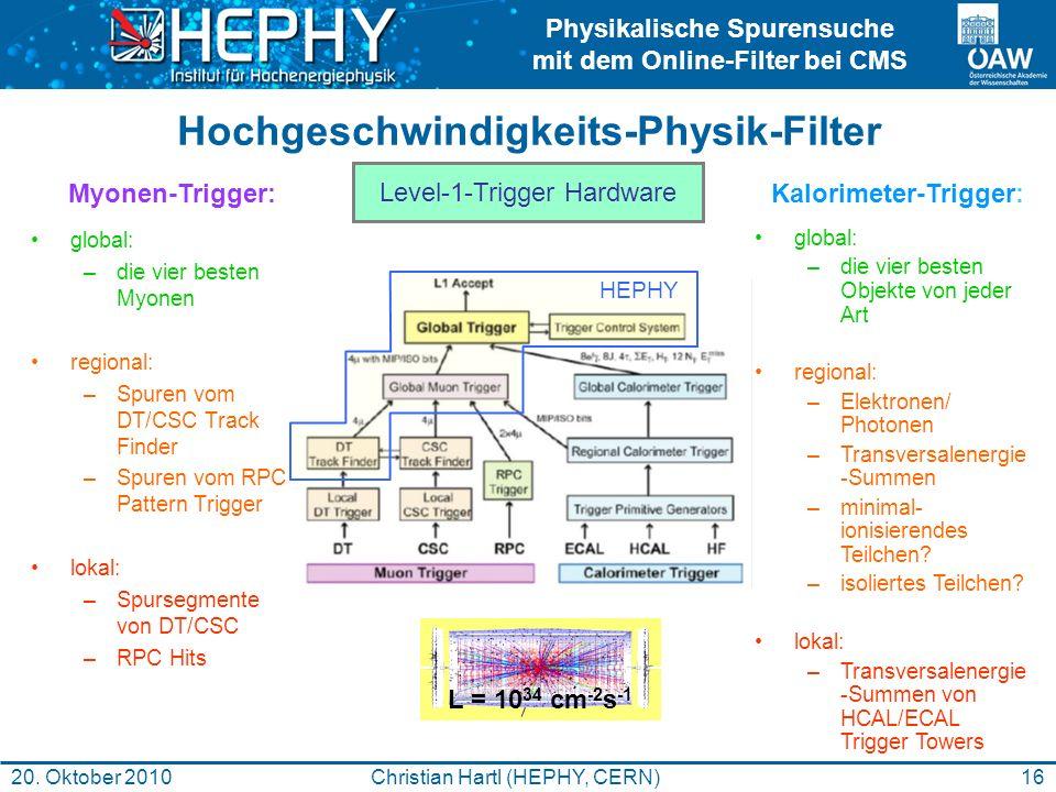 Hochgeschwindigkeits-Physik-Filter