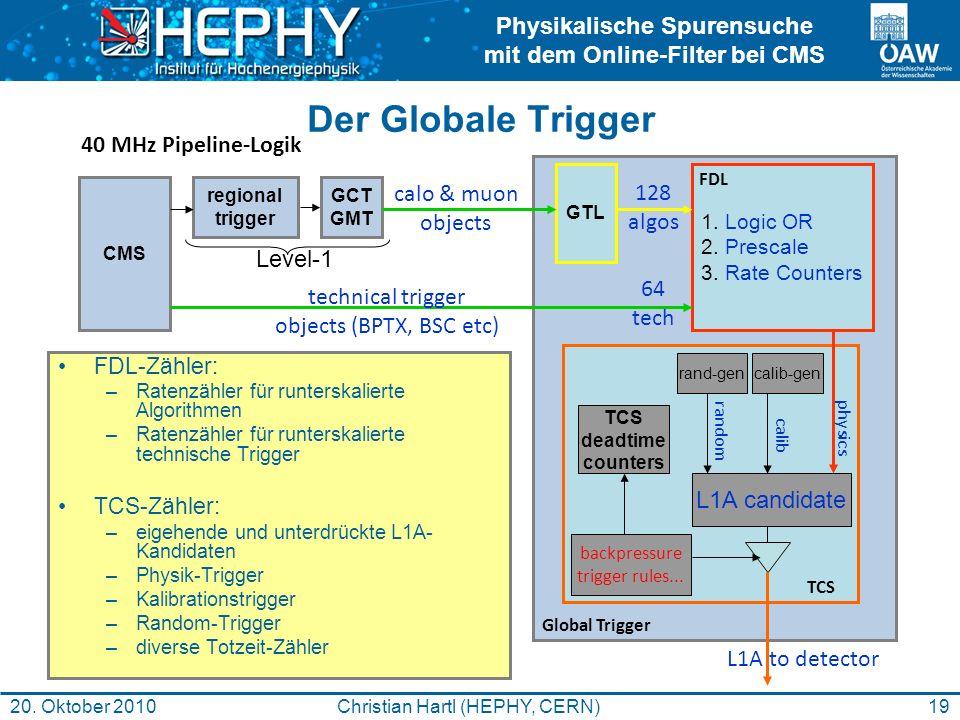 Der Globale Trigger 40 MHz Pipeline-Logik calo & muon objects