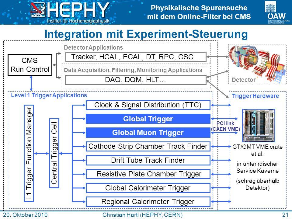 Integration mit Experiment-Steuerung
