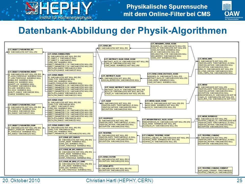 Datenbank-Abbildung der Physik-Algorithmen