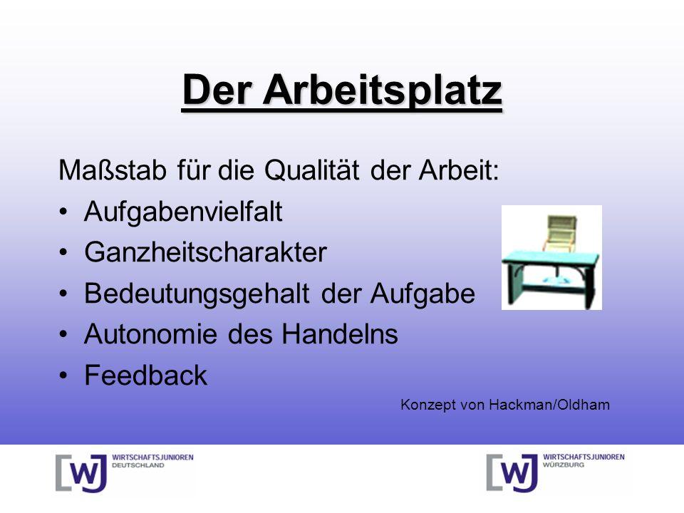 Der Arbeitsplatz Maßstab für die Qualität der Arbeit: Aufgabenvielfalt