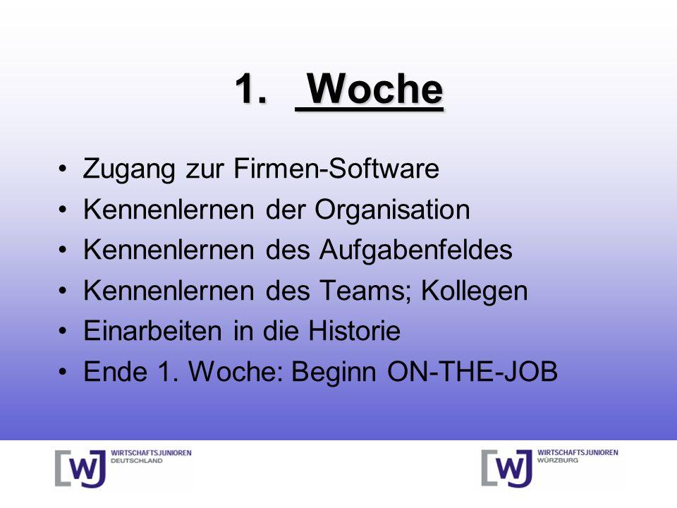 Woche Zugang zur Firmen-Software Kennenlernen der Organisation