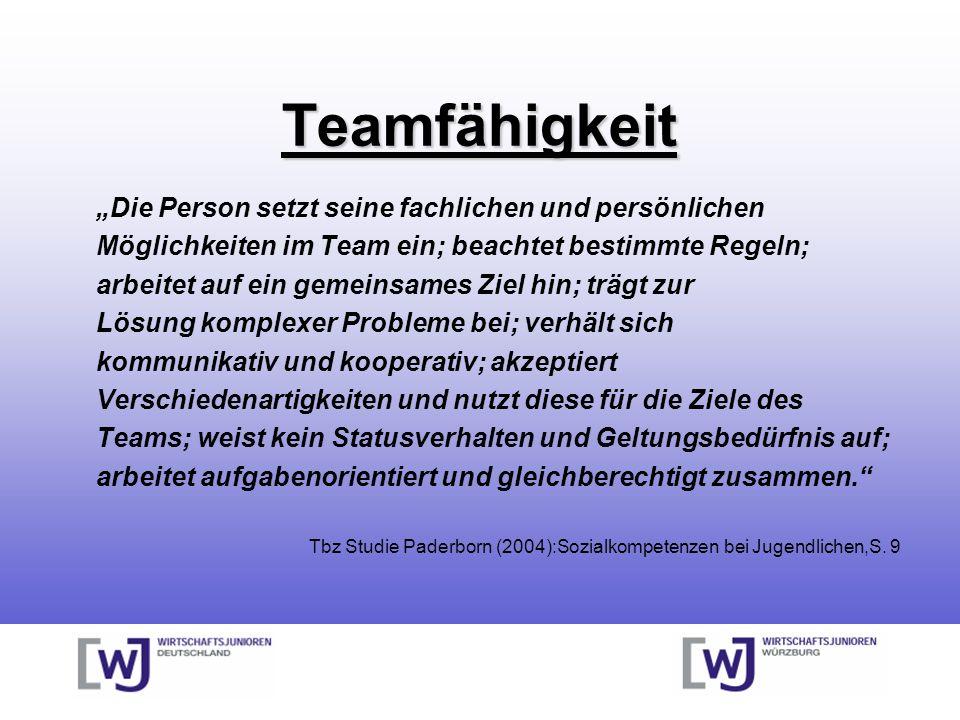 """Teamfähigkeit """"Die Person setzt seine fachlichen und persönlichen"""