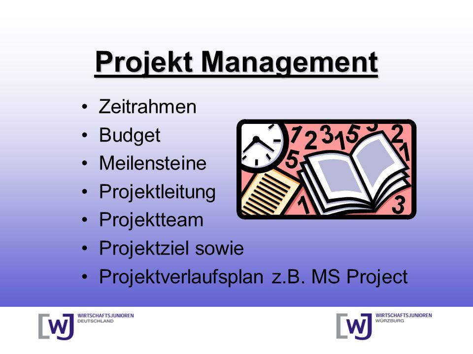 Projekt Management Zeitrahmen Budget Meilensteine Projektleitung