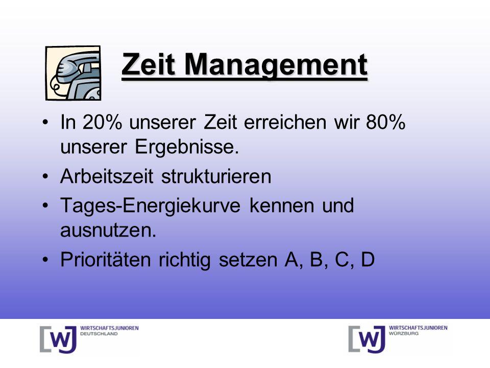 Zeit Management In 20% unserer Zeit erreichen wir 80% unserer Ergebnisse. Arbeitszeit strukturieren.