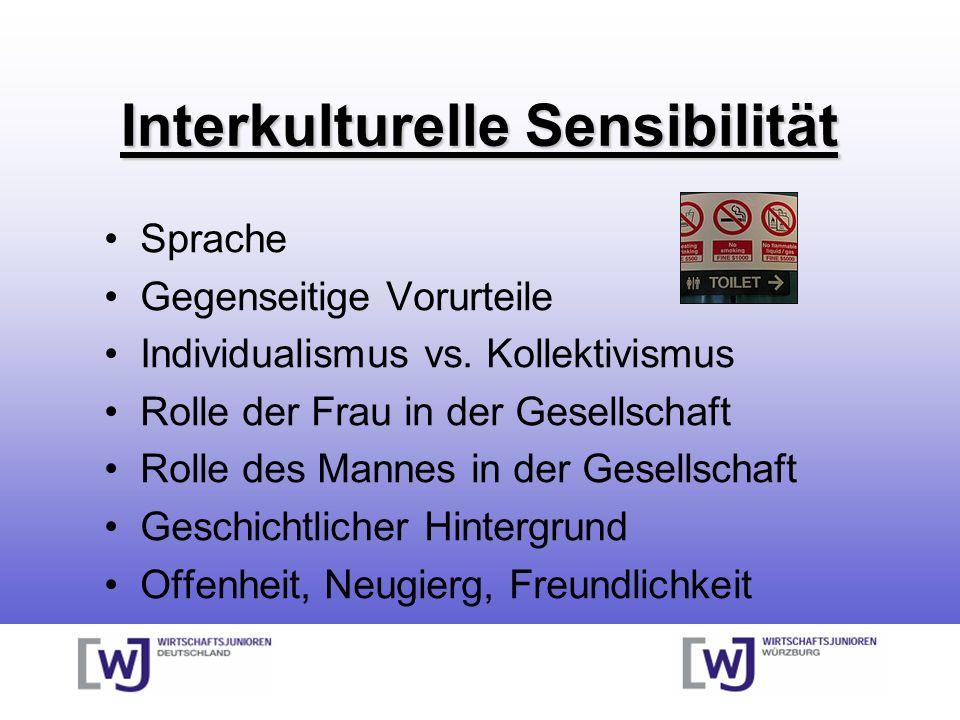Interkulturelle Sensibilität