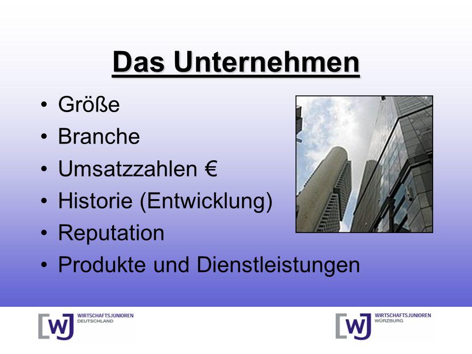 Das Unternehmen Größe Branche Umsatzzahlen € Historie (Entwicklung)