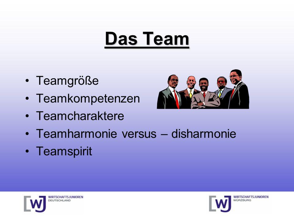 Das Team Teamgröße Teamkompetenzen Teamcharaktere