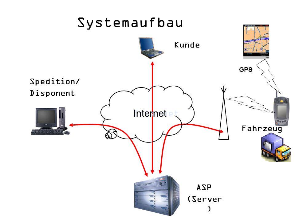 Systemaufbau Internet Internet Kunde Spedition/ Disponent Fahrzeug ASP