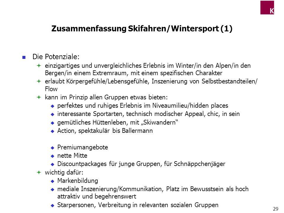 Zusammenfassung Skifahren/Wintersport (1)