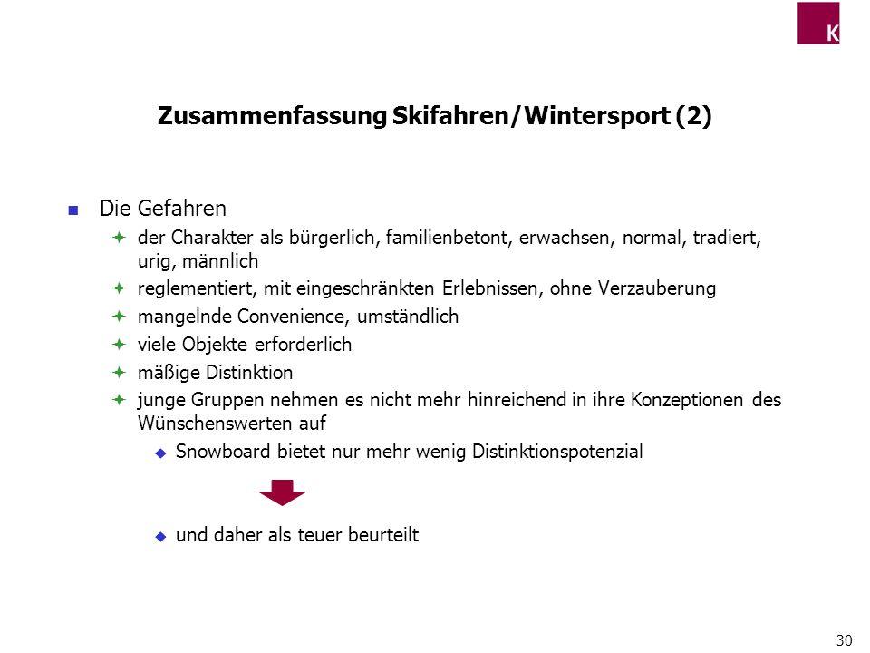 Zusammenfassung Skifahren/Wintersport (2)