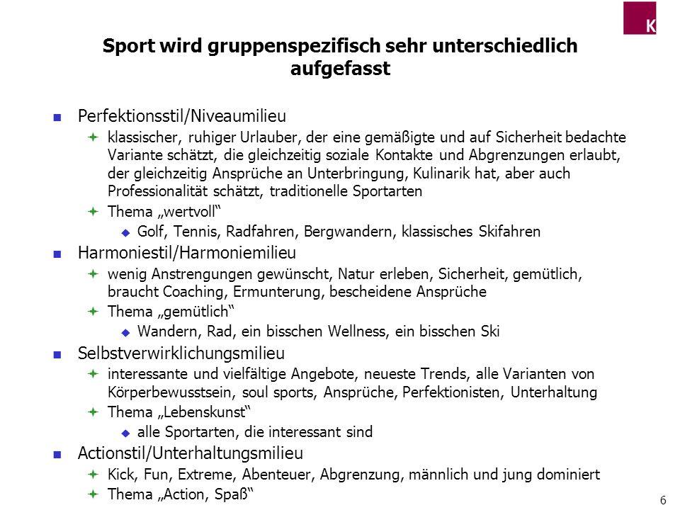 Sport wird gruppenspezifisch sehr unterschiedlich aufgefasst