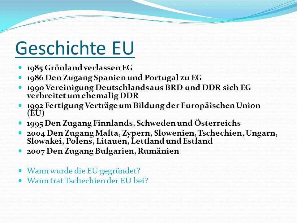 Geschichte EU 1985 Grönland verlassen EG