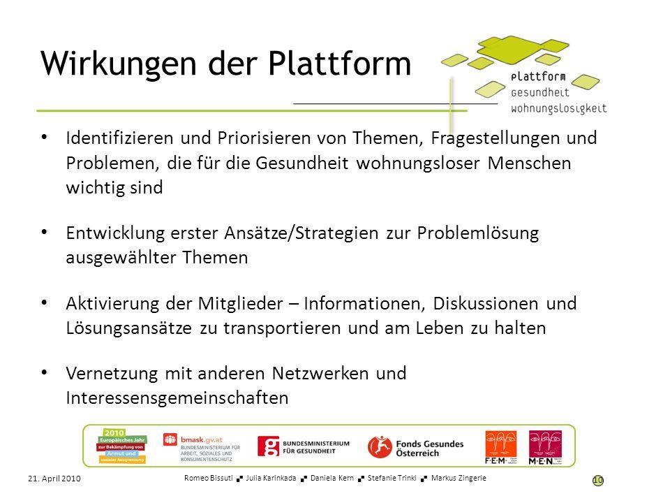 Wirkungen der Plattform