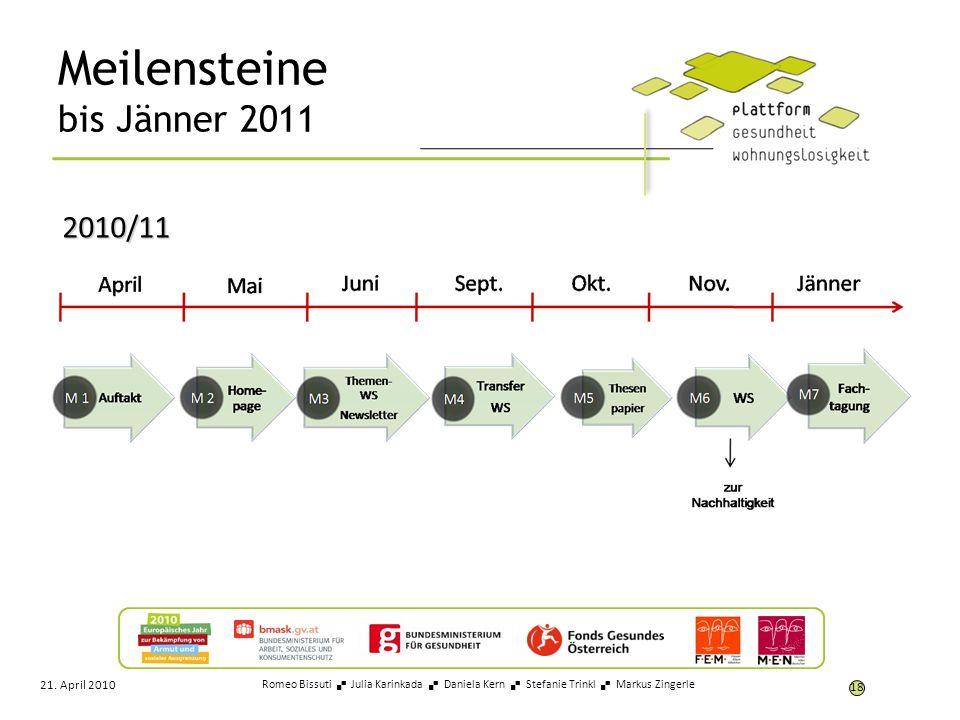 Meilensteine bis Jänner 2011