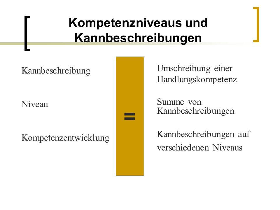 Kompetenzniveaus und Kannbeschreibungen