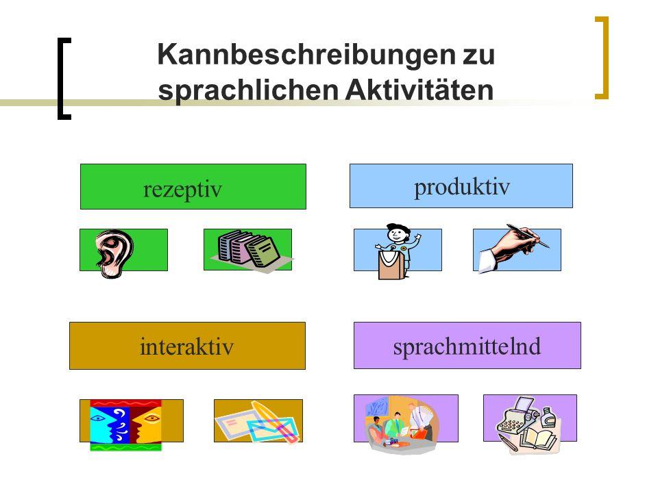 Kannbeschreibungen zu sprachlichen Aktivitäten