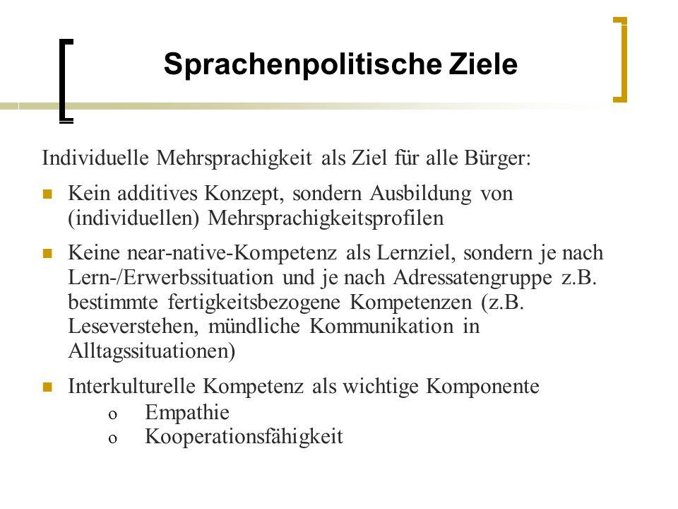 Sprachenpolitische Ziele