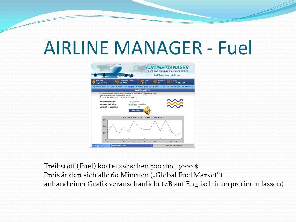 """AIRLINE MANAGER - Fuel Treibstoff (Fuel) kostet zwischen 500 und 3000 $ Preis ändert sich alle 60 Minuten (""""Global Fuel Market )"""