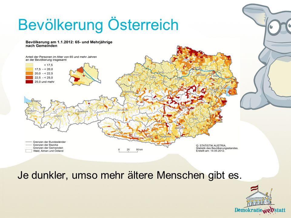 Bevölkerung Österreich