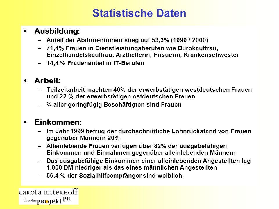 Statistische Daten Ausbildung: Arbeit: Einkommen: