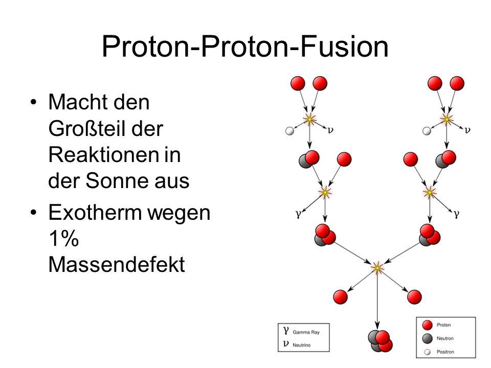 Proton-Proton-Fusion